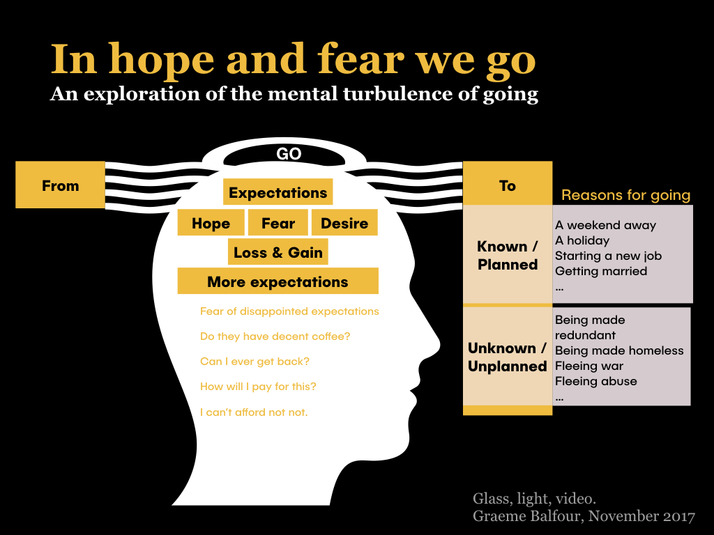 In hope and fear we go infographic